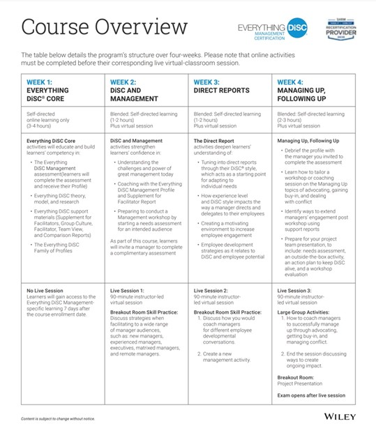courseOverview